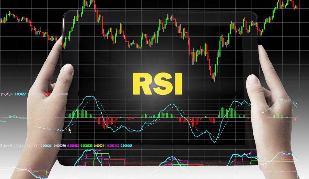 اندیکاتور_RSI