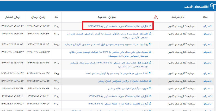 گزارش فعالیت ماهانه دوره 1 ماهه