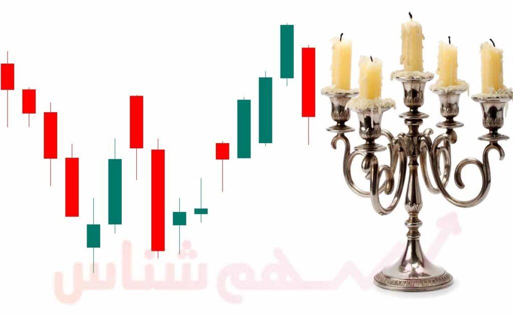 نمودار شمعی (کندل استیک)