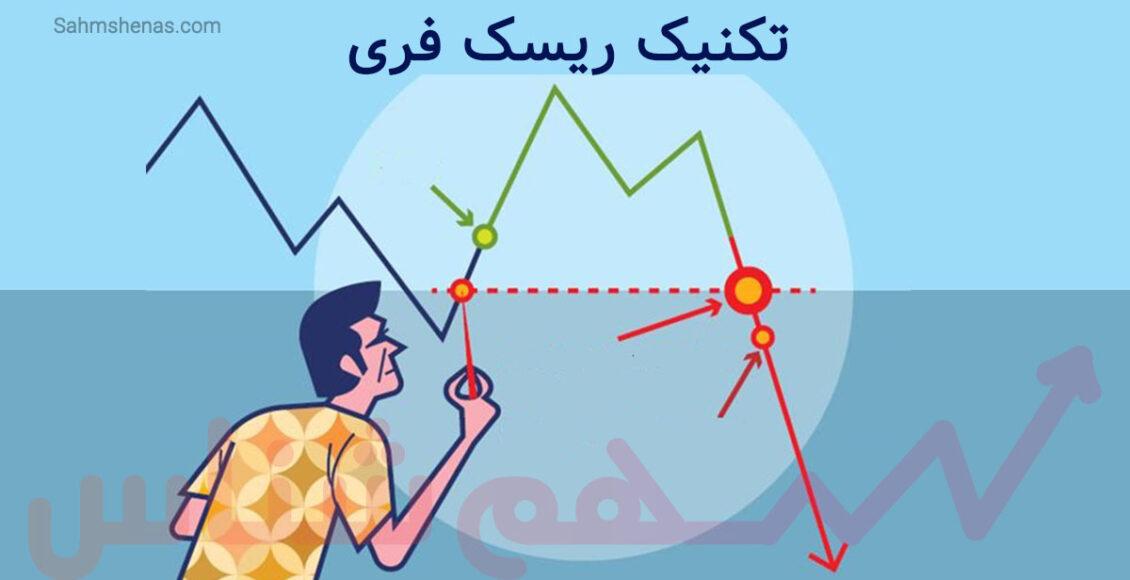 تکنیک ریسک فری کردن معامله