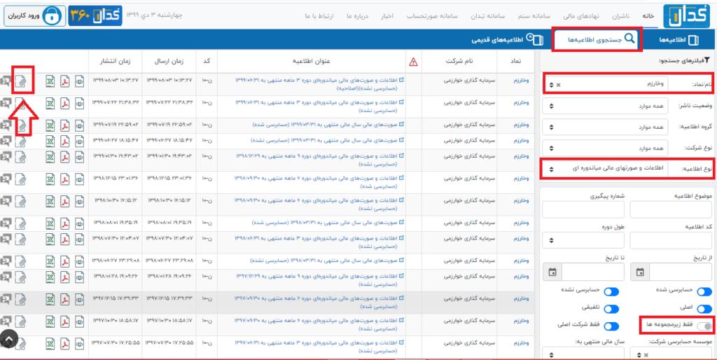 گزارش تفسیری در کدال